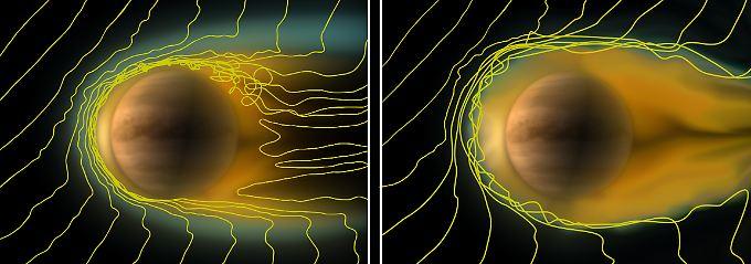 Unter normalen Bedingungen umgibt die Ionosphäre die Venus in 150 bis 300 Kilometern Höhe. Die induzierten Magnetfelder (angedeutet durch die gelben Linien) halten sie dort fest. Bei sehr schwachem Sonnenwind kann sich die Ionosphäre ausdehnen. An der Nachtseite entsteht dadurch eine Art Plasmaschweif (rechte Abbildung).