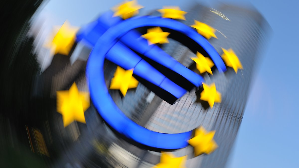 Notenbanken bewerten zu lax