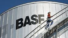 Long-Hebel mit Renditechancen: Positive Einschätzungen für BASF