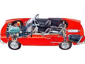 Nicht viel drin, nicht viel dran: Die Technik älterer Autos - hier ein Fiat 124 Spider - ist wesentlich simpler als bei aktuellen Modellen.