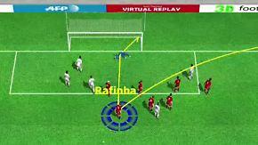 Alle Tore in der Rückschau: Bayerns Kantersieg gegen Schalke als 3D-Animation