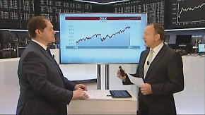n-tv Zertifikate: Sell in May?