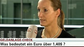 Geldanlage-Check: Antje Praefcke, Commerzbank
