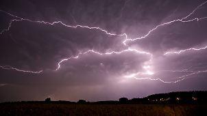 Themenseite: Wetter