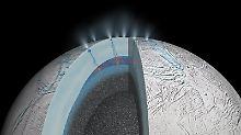 Die undatierte Grafik zeigt die Schichten des Saturnmondes Encladus. Foto: NASA/JPL-Caltech/dpa
