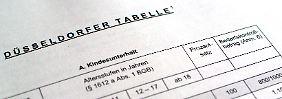 Neue Düsseldorfer Tabelle: So viel Unterhalt muss ab 2016 gezahlt werden