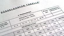 Neue Düsseldorfer Tabelle: So viel Unterhalt muss 2018 gezahlt werden