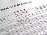 Neue Düsseldorfer Tabelle: So viel Unterhalt muss 2019 gezahlt werden