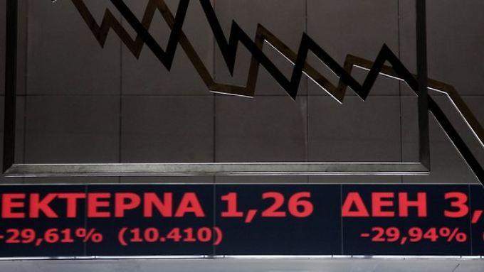 Trotz leichter Erholung: Griechenlands Wirtschaftszahlen alarmieren