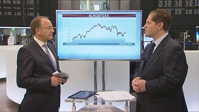 n-tv Zertifikate: Anleger erwarten steigende Aktienkurse