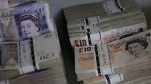 Der Börse fehlt der Schwung, das Pfund geht in die Knie.