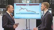 n-tv Zertifikate: Kommt jetzt der Ausbruch bei Gold?