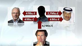 Es beginnt bei Franz Beckenbauer: So flossen die verschleierten WM-Millionen