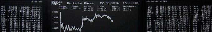 Der Tag: 17:57 Dax beschließt starke Woche
