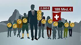 Referendum in der Schweiz: Darum geht es beim bedingungslosen Grundeinkommen