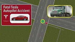 Mann stirbt in pilotiertem Pkw: Behörden erklären den tödlichen Unfall mit Tesla-Auto