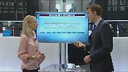 n-tv Zertifikate: Silberjahr 2016 - glänzende Aussichten für Anleger?