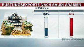"""""""Einer der brutalsten Staaten der Welt"""": Saudi-Arabien ist wichtiger Abnehmer für Waffen aus Deutschland"""