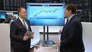 n-tv Zertifikate: Wie Trader auf einen steigenden Ölpreis setzen