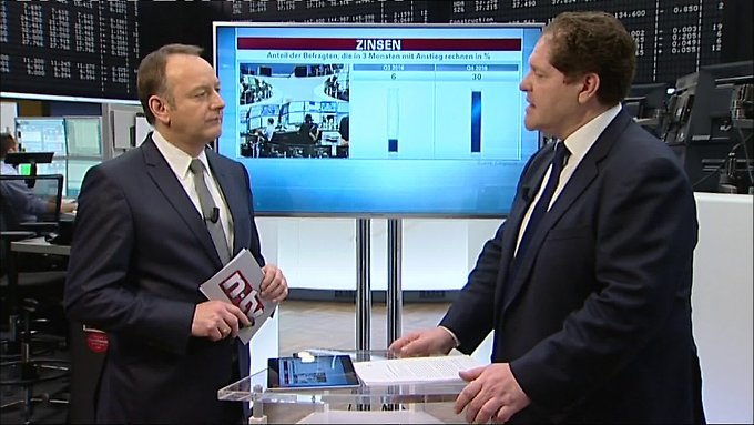 n-tv Zertifikate: Anleger rechnen auch in Europa mit einer Zinswende