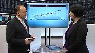 n-tv Zertifikate: Rendite trotz Seitwärts-Börse