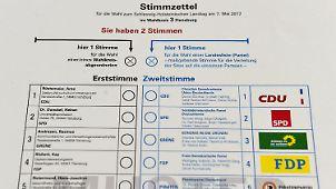 Thema: Landtagswahlen Schleswig-Holstein