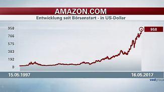 """Amazon-Börsengang vor 20 Jahren: Buffett """"war zu blöd, um zu realisieren, was passieren würde"""""""