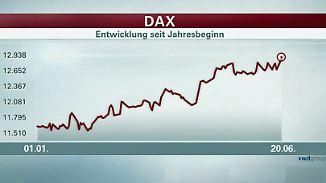 13.000er-Marke im Visier: Dax meldet neues Rekordhoch