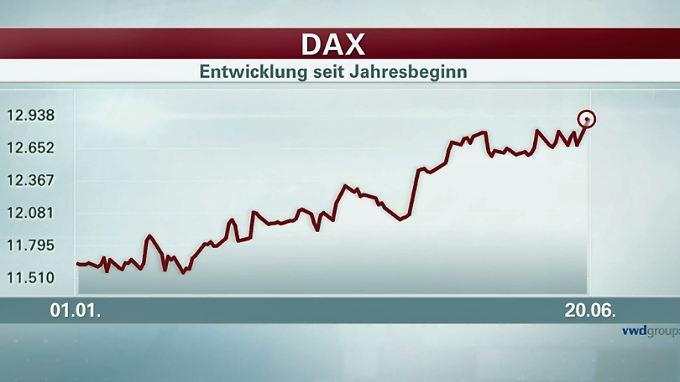 13.000er Marke im Visier: Dax meldet neues Rekordhoch