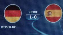 """Presse schwärmt von DFB-Elf: """"Spanien fällt gegen Deutschland aufs Maul"""""""