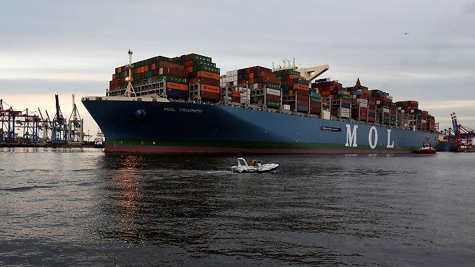 Vor allem in Abnehmer außerhalb der EU legte der Warenverkehr zu.
