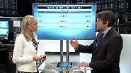 n-tv Zertifikate: Fällt Gold bald unter 1.000 Euro?