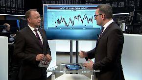 n-tv Zertifikate: Gewinne bei fallenden Kursen