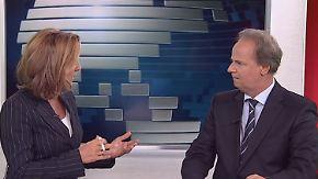 Geldanlage-Check: Chancen und Risiken am Aktienmarkt