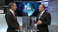 n-tv Fonds: Die goldene Mitte des Sparens