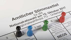 Nationalratswahl in Österreich: Ein Land rückt nach rechts