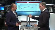 n-tv Zertifikate: Jahresend-Strategie für Trader