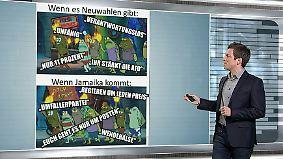 n-tv Netzreporter: #JamaikaAbbruch zerreißt das Internet
