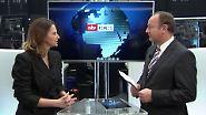 n-tv Fonds: So geht's: Vermögen bilden mit Sparplan
