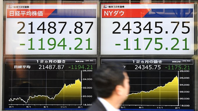 Dax und Nikkei mitgerissen: Börsen-Beben in USA verunsichert Anleger weltweit