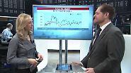 n-tv Zertifikate: Kommt die Aufholjagd beim Silber?