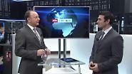 n-tv Zertifikate: Rohstoffe - Stabilitätsanker für das Depot
