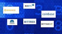 Sicherheit als oberstes Gebot: Darauf ist bei der Auswahl von Krypto-Börsen zu achten