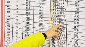 Die Liste der zahlenden Kinder: 3000 Yuan sind umgerechnet fast 400 Euro.