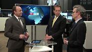 n-tv Fonds: ETFs für Jedermann