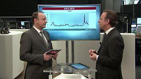 n-tv Zertifikate: Volatilität geschickt nutzen