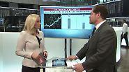 n-tv Zertifikate: Anleger kaum noch optimistisch
