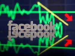 Branchen-Rotation am Aktienmarkt: Geht US-Tech-Werten die Luft aus?
