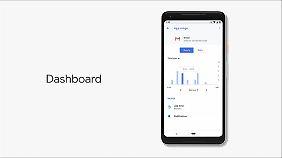Das Dashboard zeigt, wann man welche Dienste wie lange genutzt hat.