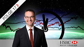 DAX im Chart-Check: Übernachtrisiko - eher Übernachtchance